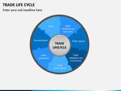 Trade Life Cycle PPT Slide 4