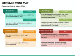 Customer Value Map PPT Slide 15