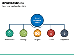 Brand Resonance PPT Slide 19