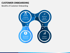Customer Onboarding PPT Slide 13