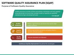 Software Quality Assurance Plan (SQAP) PPT Slide 18