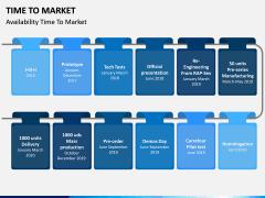 Time to Market PPT Slide 6