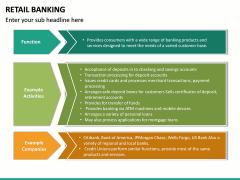 Retail Banking PPT slide 28