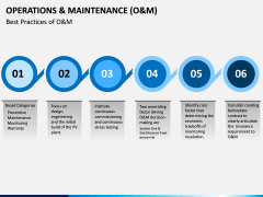 Operations and Maintenance PPT Slide 8