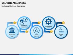 Delivery Assurance PPT Slide 2