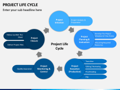 Project life cycle PPT slide 3