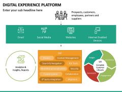 Digital Experience Platform PPT Slide 21