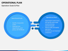 Operational Plan PPT Slide 18