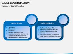 Ozone Layer Depletion PPT Slide 9