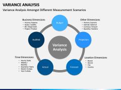 Variance Analysis PPT Slide 13