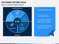 Customer Lifetime Value PPT Slide 1