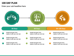 100 Day Plan PPT Slide 28