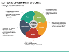Software Development Lifecycle PPT Slide 17