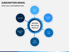 Subscription Model PPT Slide 9