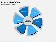 Radical Innovation PPT slide 2