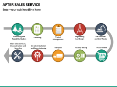 After Sales Service PPT slide 18