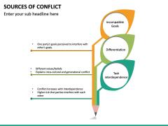 Sources of Conflict PPT Slide 22