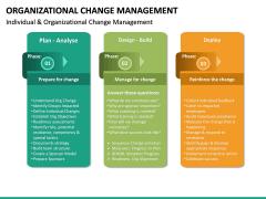 Organizational Change Management PPT Slide 28