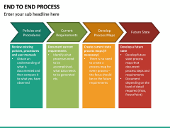 End to End Process PPT Slide 21