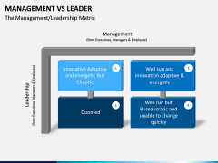 Management Vs Leader PPT slide 10