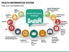 Health Information System PPT slide 14