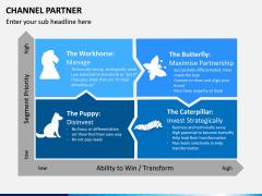 Channel Partner PPT Slide 1