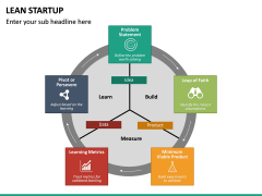 Lean Startup PPT Slide 38