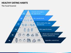 Healthy Eating Habits PPT Slide 3