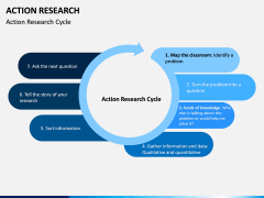Action Research PPT Slide 10