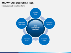 Know Your Customer (KYC) PPT Slide 8