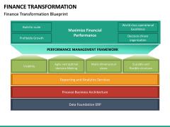 Finance Transformation PPT Slide 20