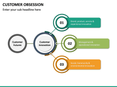 Customer Obsession PPT Slide 30
