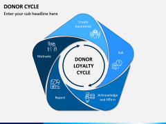 Donor Cycle PPT Slide 5
