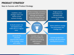 Product Strategy PPT slide 3