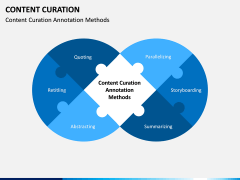 Content Curation PPT Slide 6