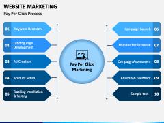 Website marketing PPT slide 7
