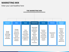 Marketing mix PPT slide 8