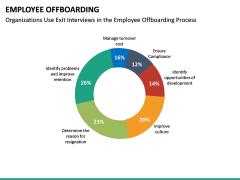 Employee Offboarding PPT Slide 30