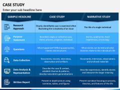 Case Study PPT Slide 4