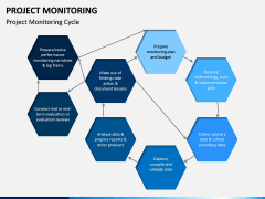 Project Monitoring PPT Slide 13