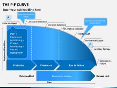 P-F Curve PPT Slide 1