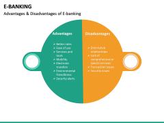 E-Banking PPT Slide 26