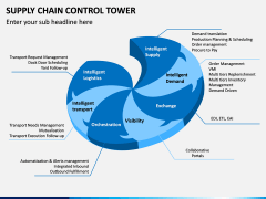 Supply Chain Control Tower PPT Slide 8