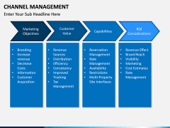 Channel Management PPT slide 9