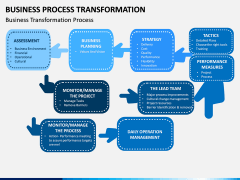 Business Process Transformation PPT Slide 13