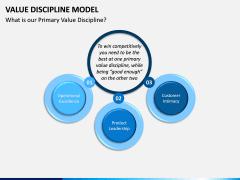 Value Discipline Model PPT Slide 2