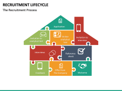 Recruitment Life Cycle PPT slide 22