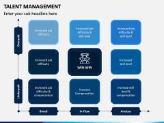 Talent Management PPT Slide 7