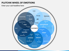 Plutchik Wheel of Emotions PPT Slide 5