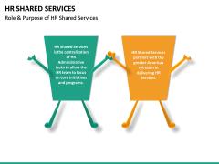 HR Shared Services PPT Slide 16